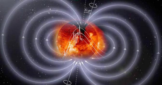Dana Mrkich – Solar Pole Shift